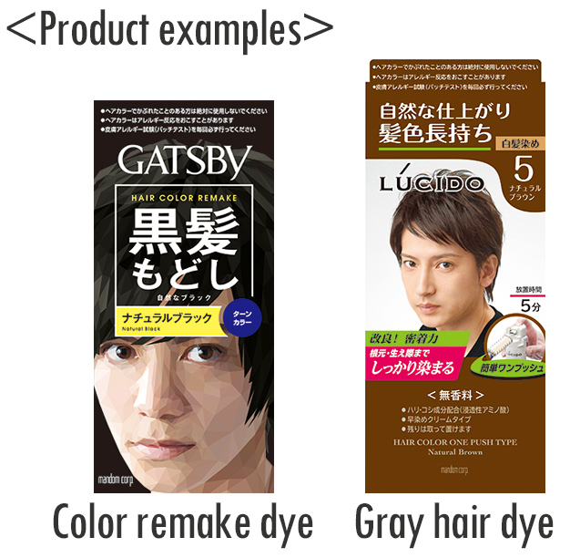 mandom corp.   Customer Support   Product Category Hair ...